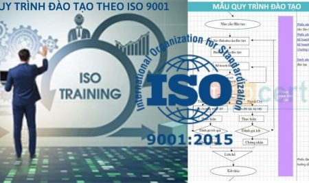 HƯỚNG DẪN QUY TRÌNH ĐÀO TẠO THEO ISO 9001?